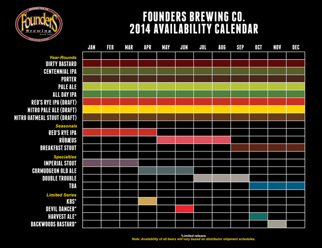 Founders 2014 Availability Calendar