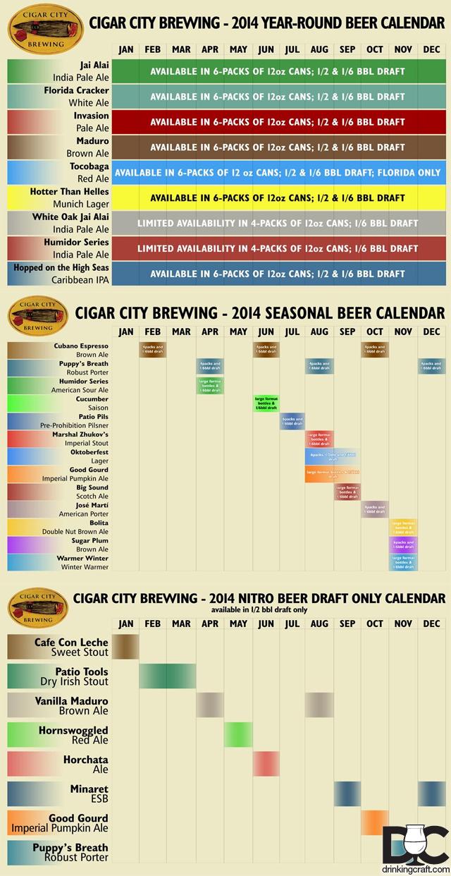Cigar City 2014 Release Calendar